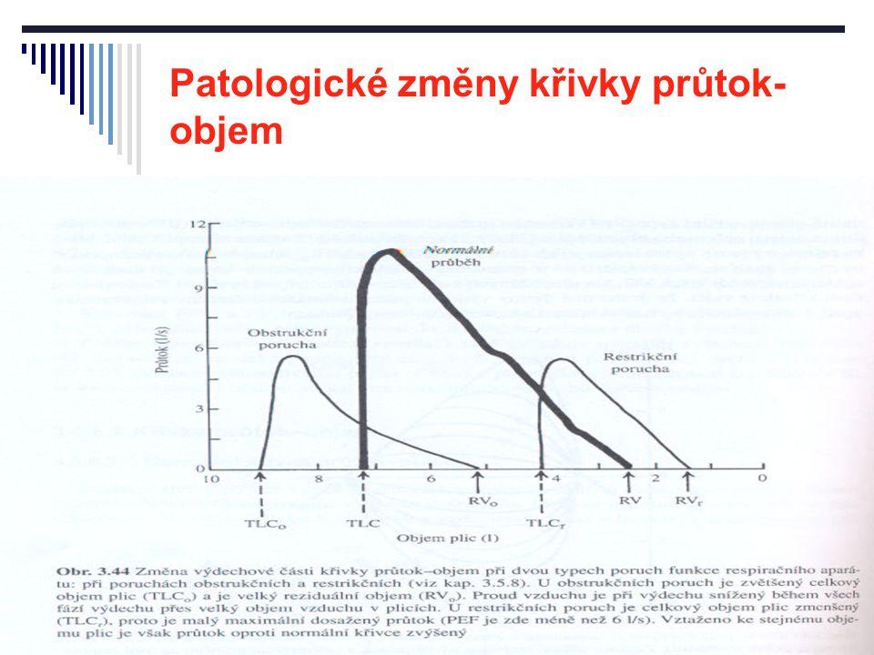 Patologické změny křivky průtok-objem