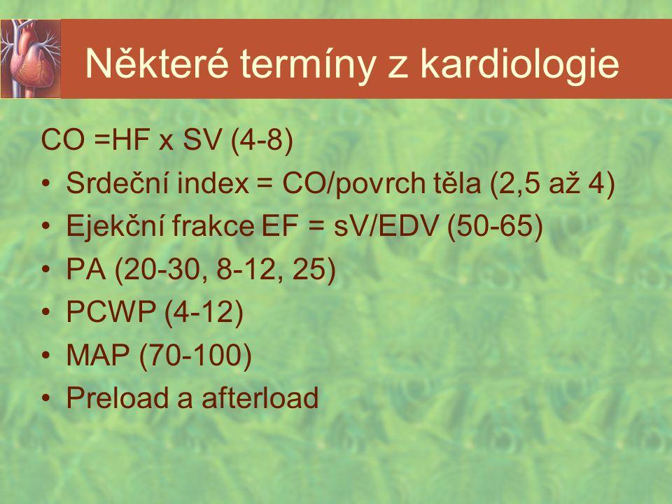Některé termíny z kardiologie