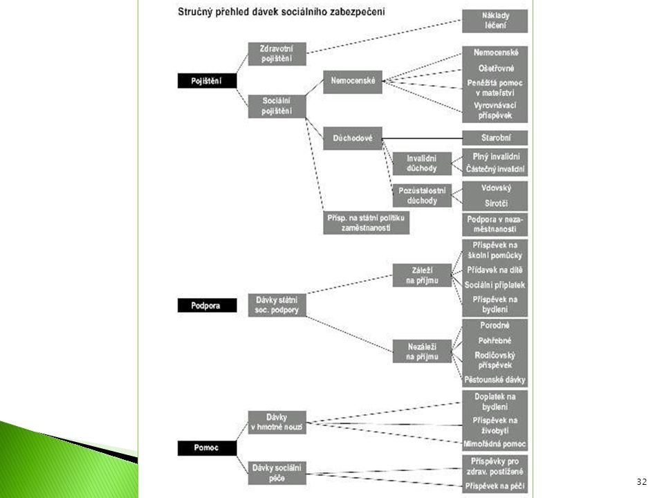 Úvod do sociální politiky. Jabok, ETF 2014. Michael Martinek