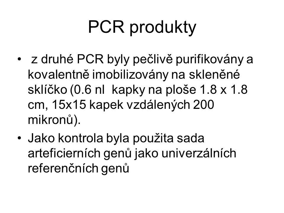 PCR produkty