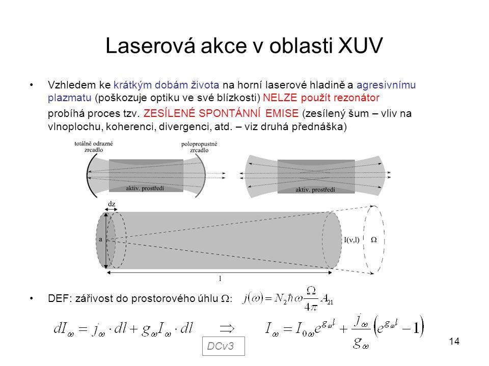 Laserová akce v oblasti XUV