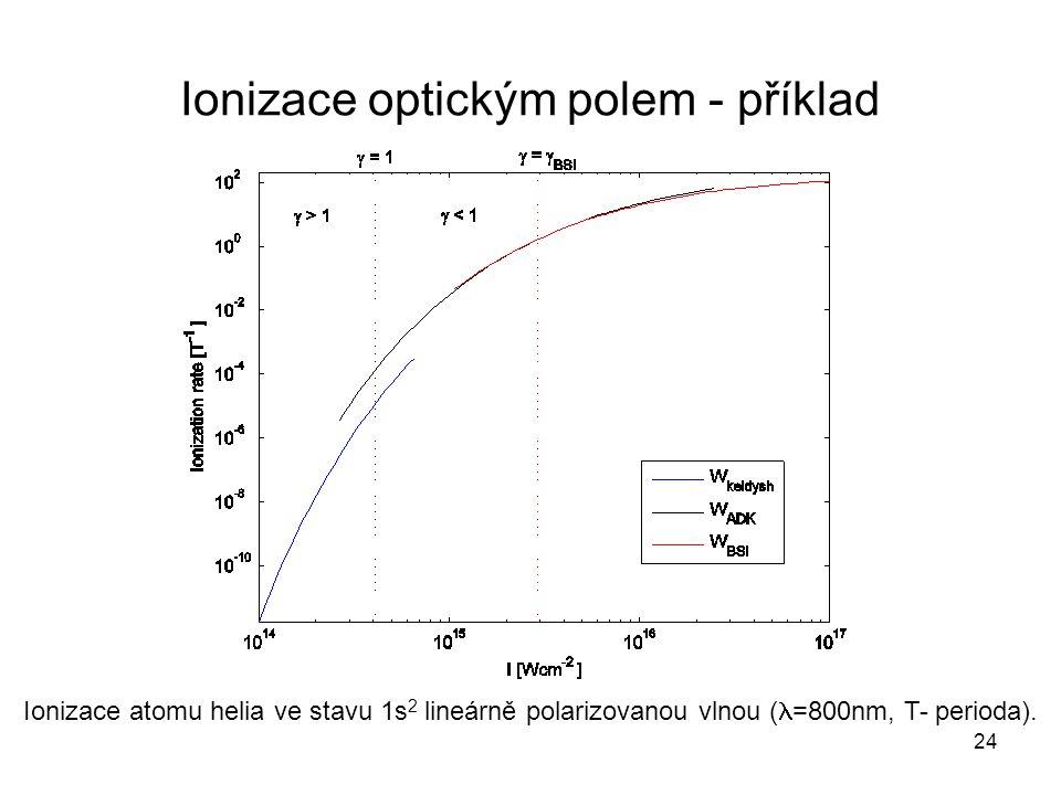 Ionizace optickým polem - příklad