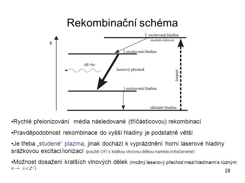 Rekombinační schéma Rychlé přeionizování média následované (tříčásticovou) rekombinací.
