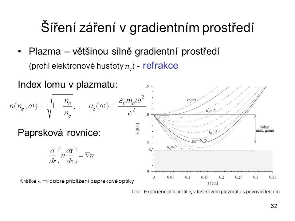 Šíření záření v gradientním prostředí