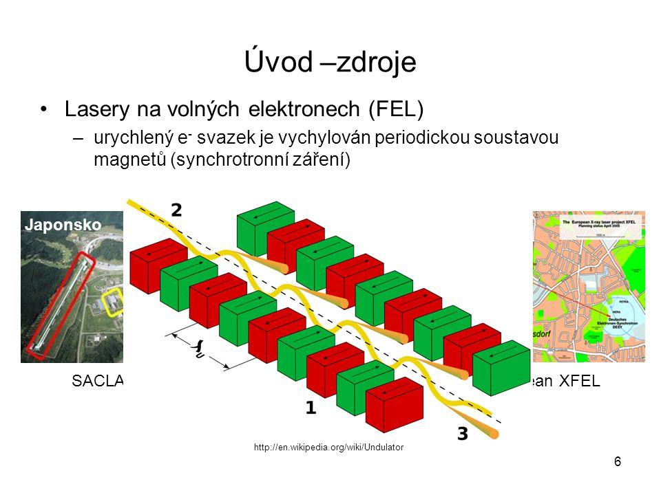 Úvod –zdroje Lasery na volných elektronech (FEL)