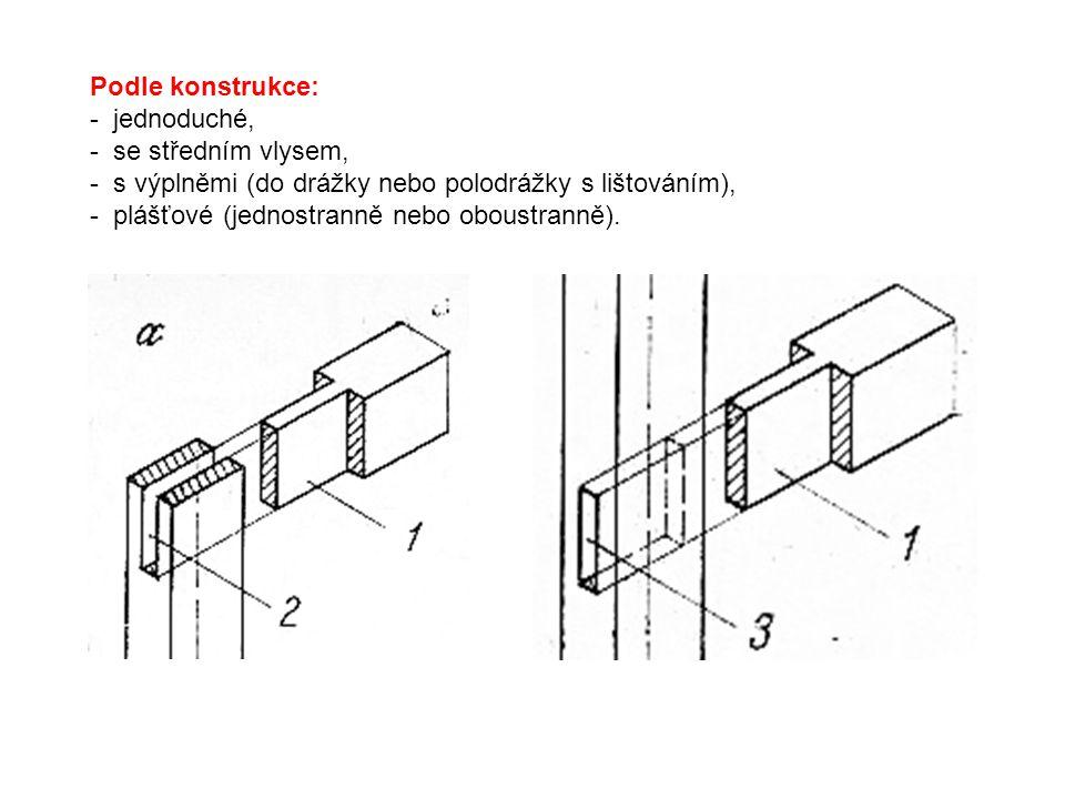 Podle konstrukce: - jednoduché, - se středním vlysem, - s výplněmi (do drážky nebo polodrážky s lištováním),