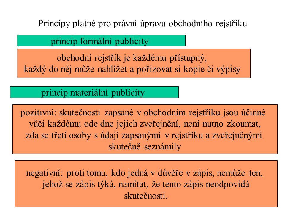 Principy platné pro právní úpravu obchodního rejstříku