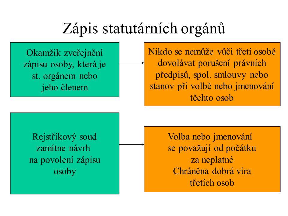 Zápis statutárních orgánů