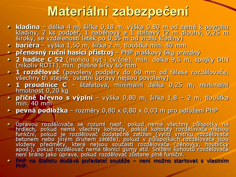 Materiální zabezpečení