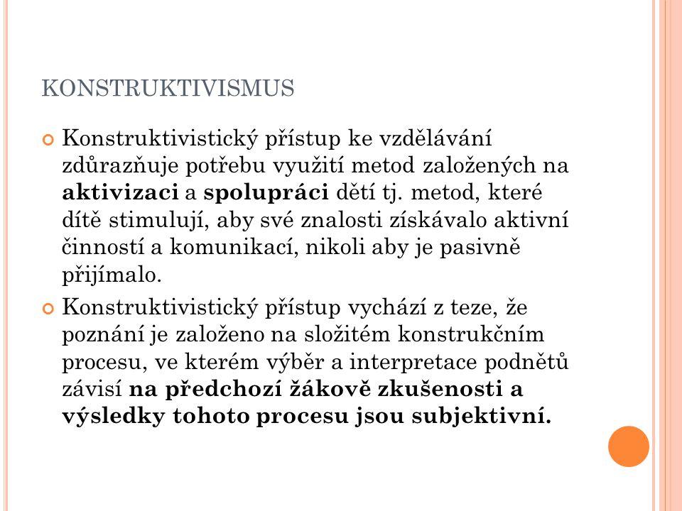 konstruktivismus