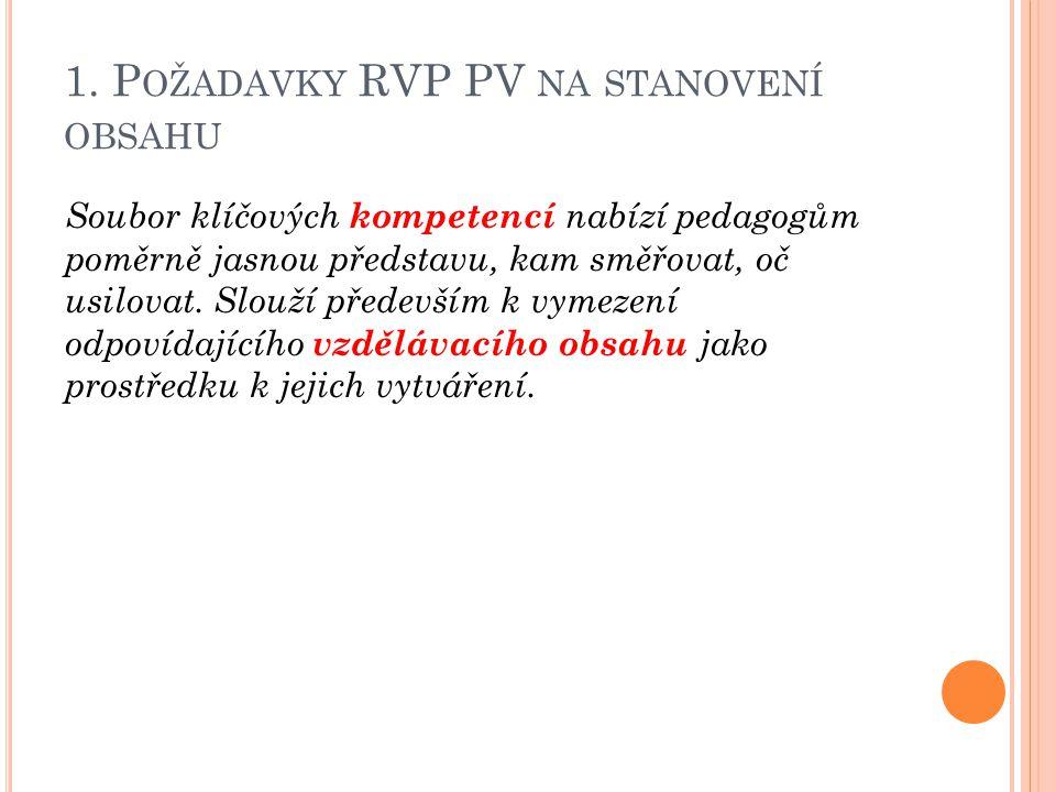1. Požadavky RVP PV na stanovení obsahu
