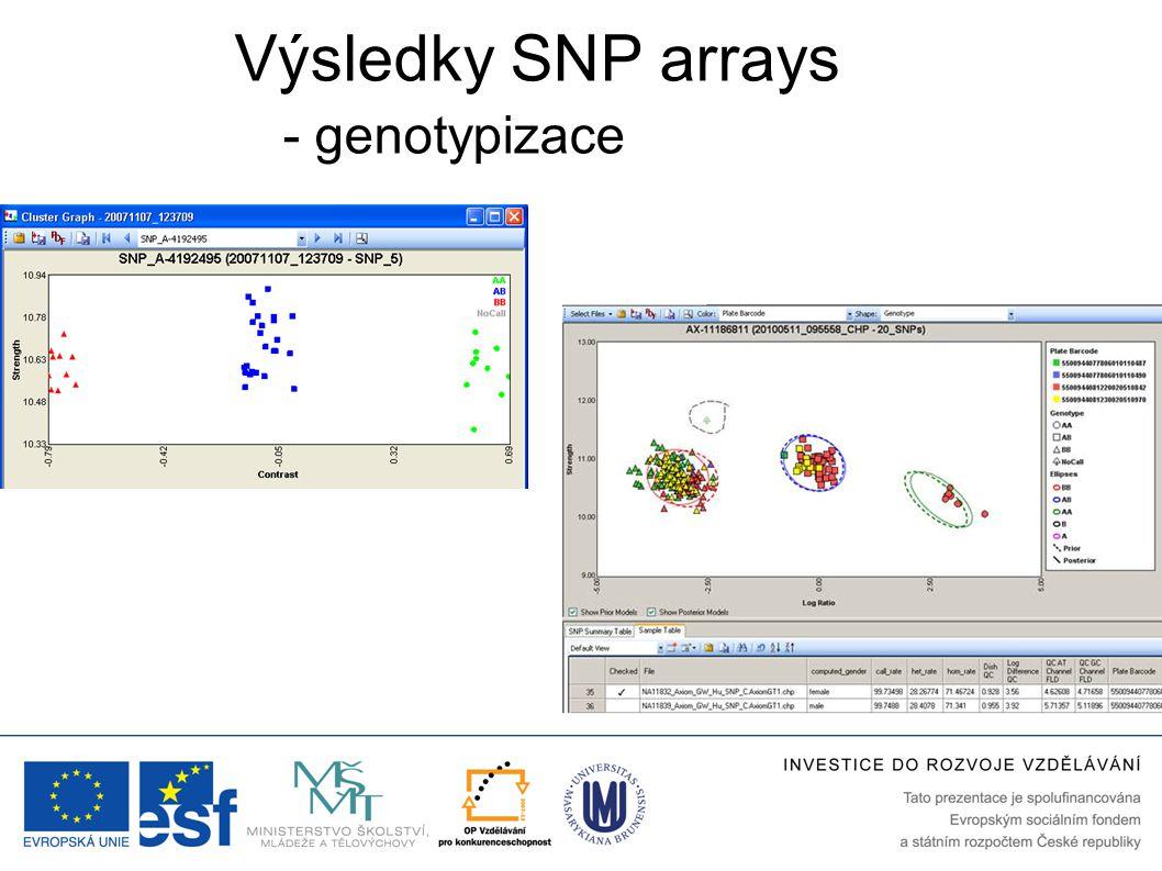 Výsledky SNP arrays - genotypizace