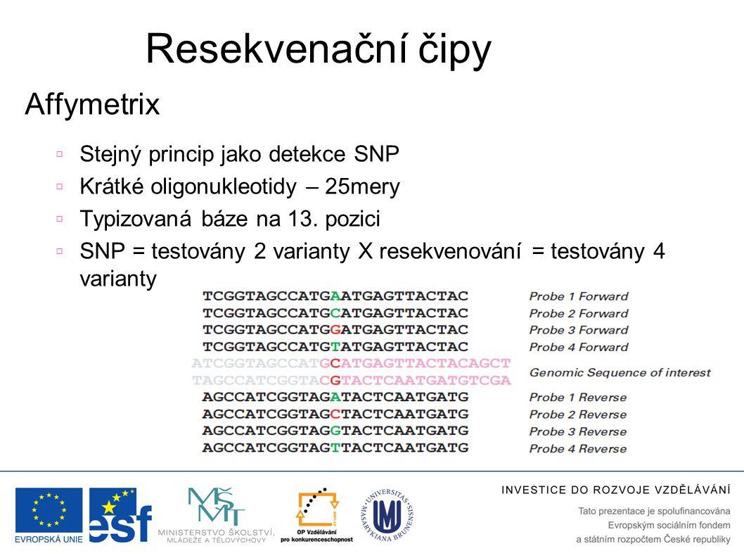 Resekvenační čipy Affymetrix Stejný princip jako detekce SNP