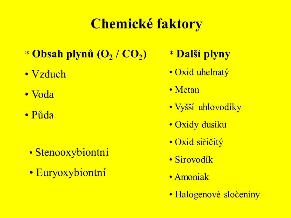 Chemické faktory Vzduch Voda Půda Euryoxybiontní