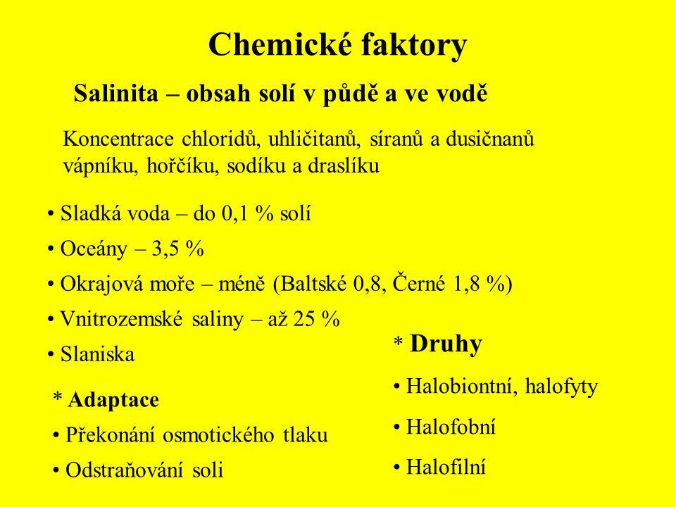 Chemické faktory Salinita – obsah solí v půdě a ve vodě