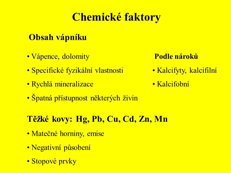 Chemické faktory Obsah vápníku Těžké kovy: Hg, Pb, Cu, Cd, Zn, Mn