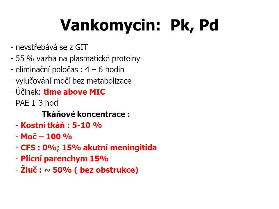 Vankomycin: Pk, Pd - nevstřebává se z GIT