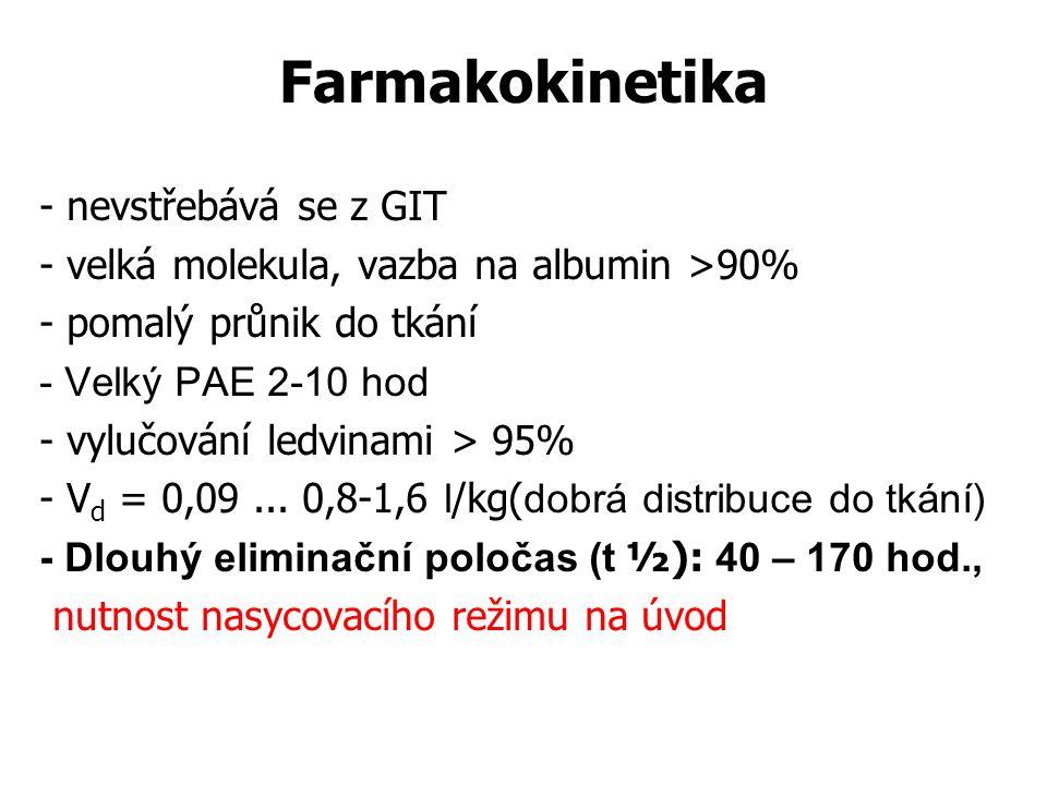 Farmakokinetika - nevstřebává se z GIT