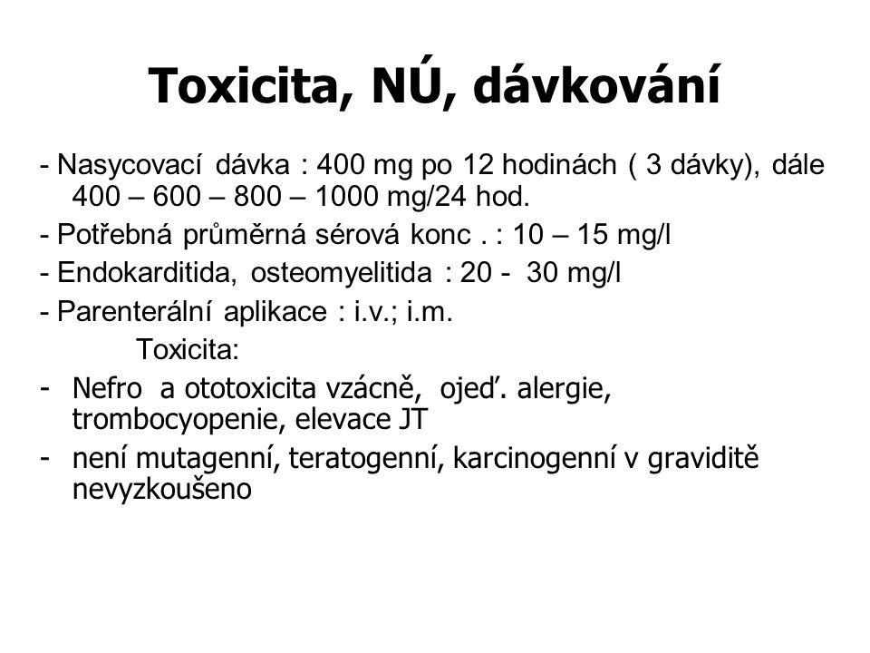 Toxicita, NÚ, dávkování - Nasycovací dávka : 400 mg po 12 hodinách ( 3 dávky), dále 400 – 600 – 800 – 1000 mg/24 hod.