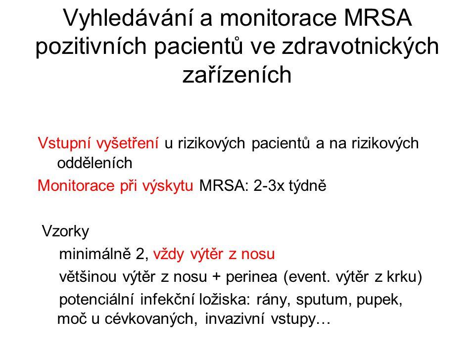 Vyhledávání a monitorace MRSA pozitivních pacientů ve zdravotnických zařízeních