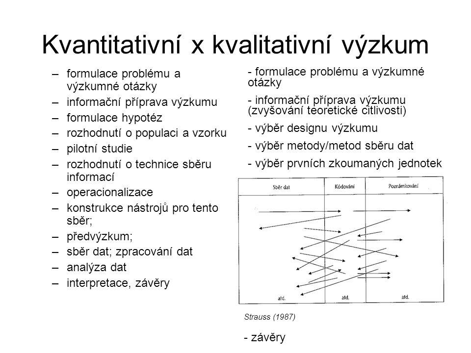 Kvantitativní x kvalitativní výzkum
