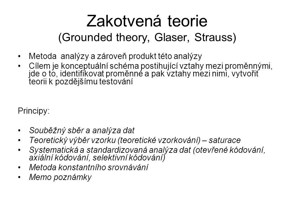 Zakotvená teorie (Grounded theory, Glaser, Strauss)