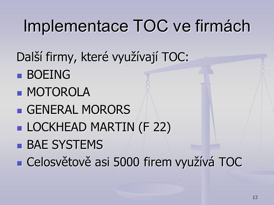 Implementace TOC ve firmách