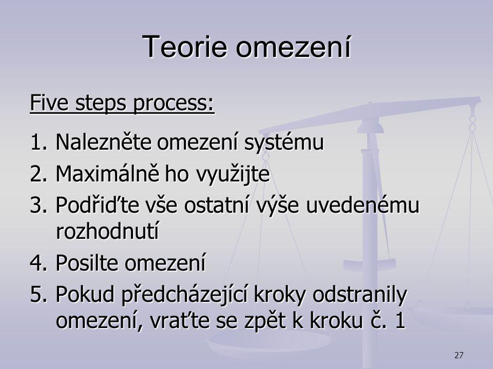 Teorie omezení Five steps process: 1. Nalezněte omezení systému