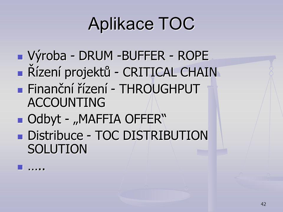 Aplikace TOC Výroba - DRUM -BUFFER - ROPE