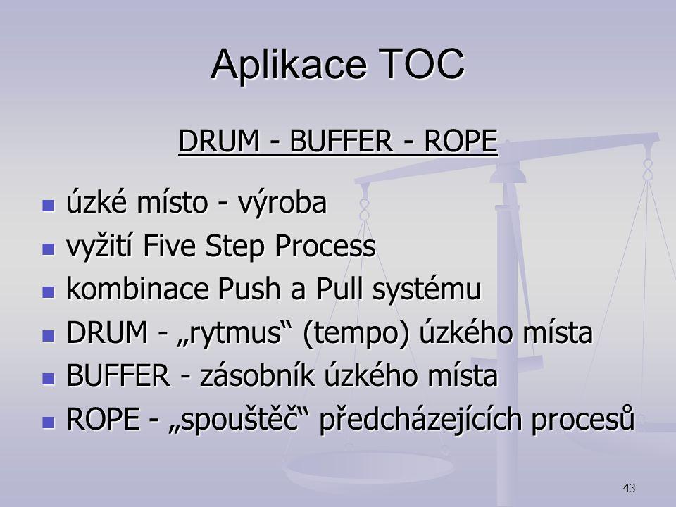 Aplikace TOC DRUM - BUFFER - ROPE úzké místo - výroba