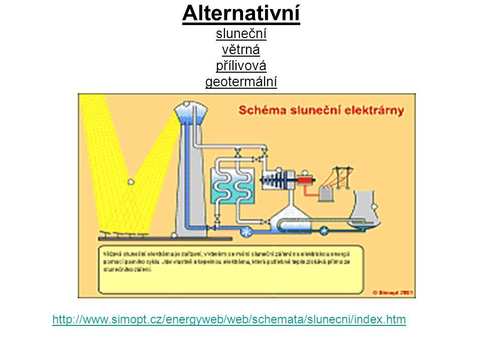 Alternativní sluneční větrná přílivová geotermální