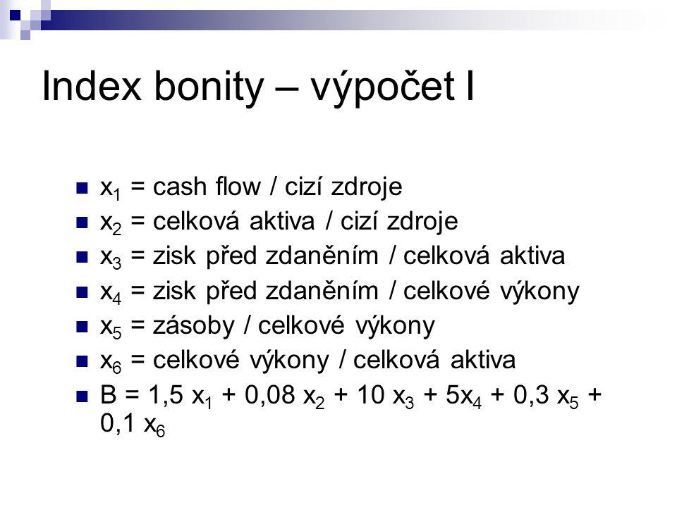 Index bonity – výpočet I