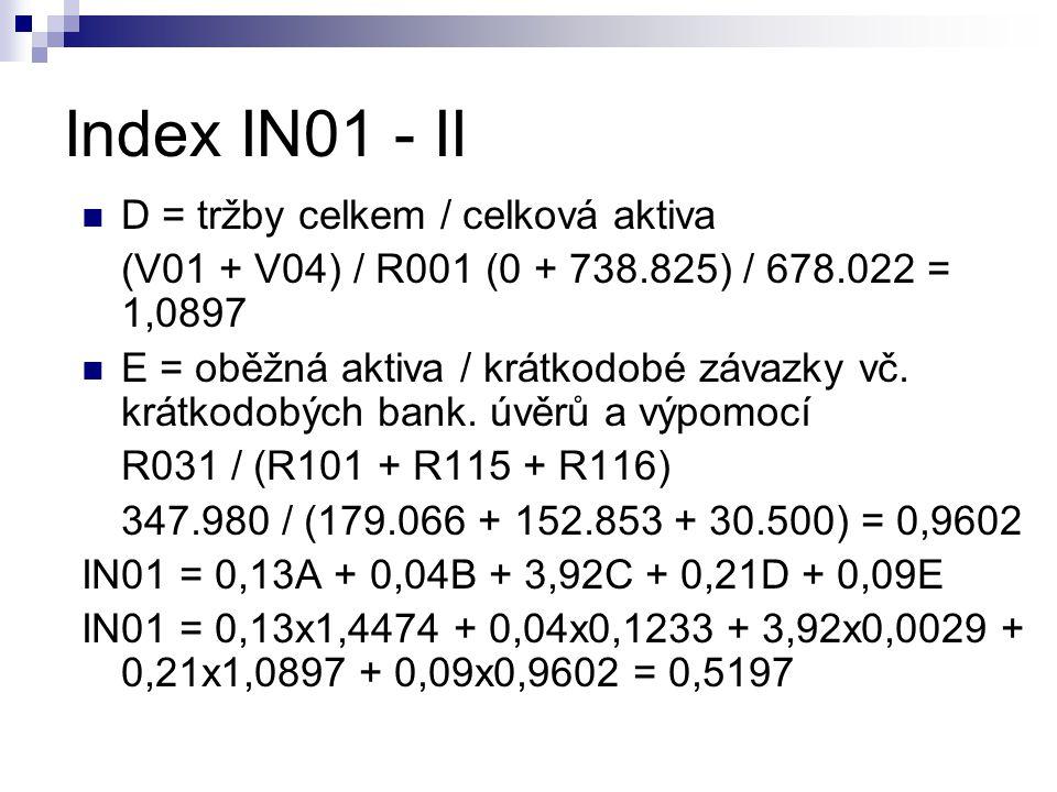 Index IN01 - II D = tržby celkem / celková aktiva