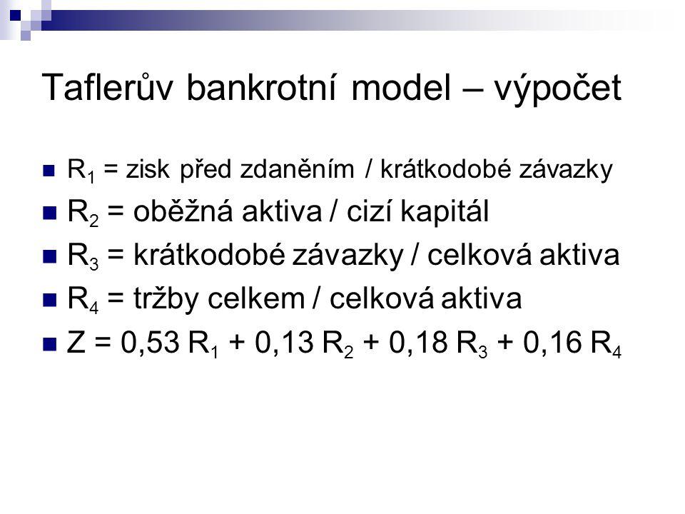 Taflerův bankrotní model – výpočet