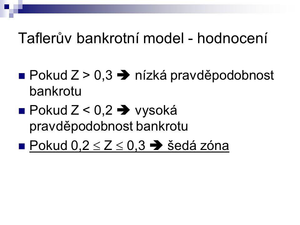 Taflerův bankrotní model - hodnocení