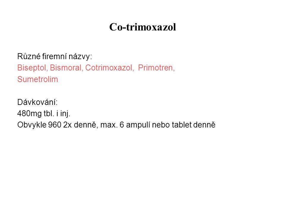 Co-trimoxazol Různé firemní názvy: