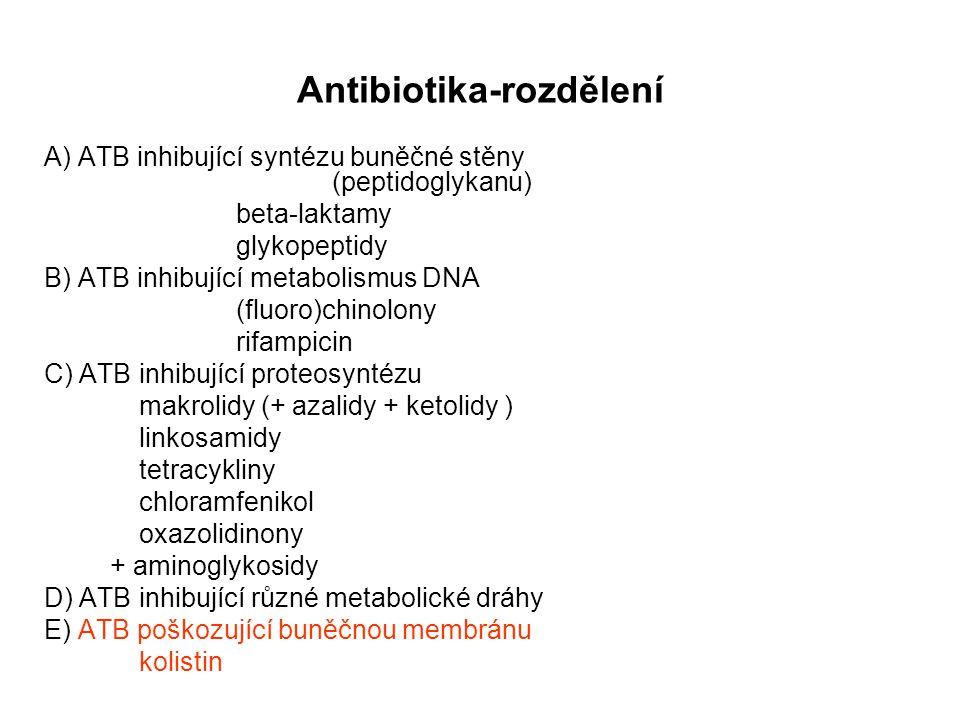 Antibiotika-rozdělení