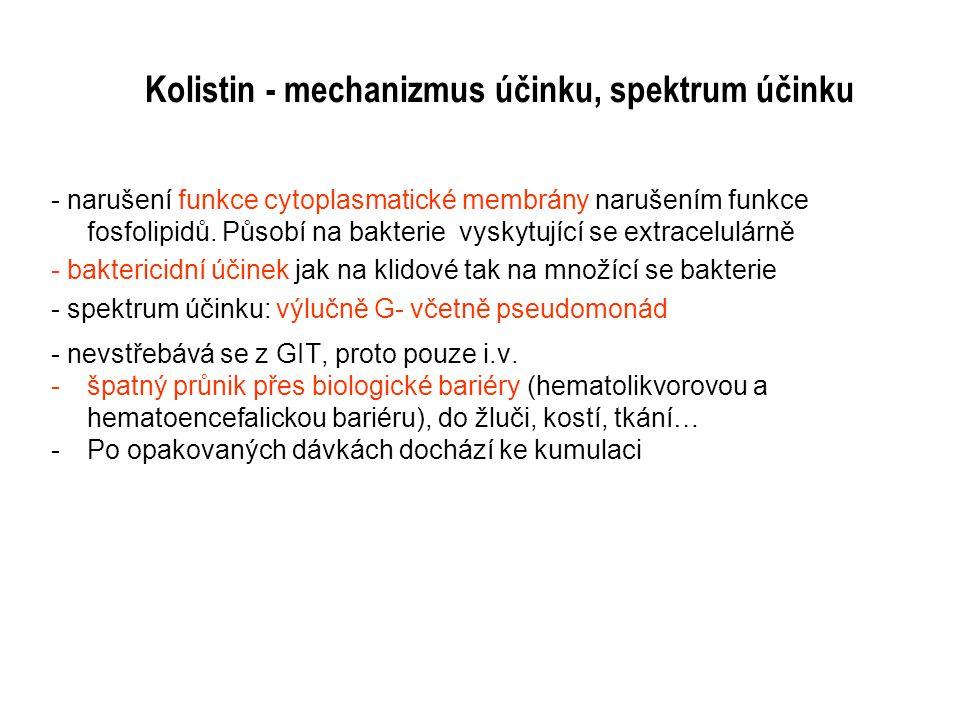 Kolistin - mechanizmus účinku, spektrum účinku
