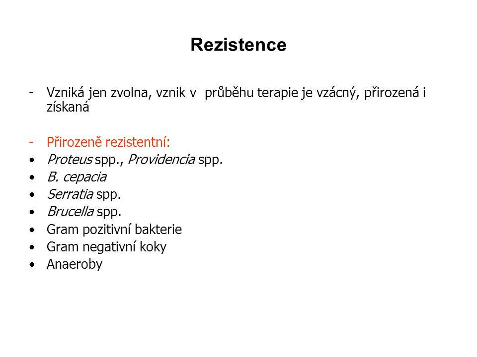 Rezistence Vzniká jen zvolna, vznik v průběhu terapie je vzácný, přirozená i získaná. Přirozeně rezistentní: