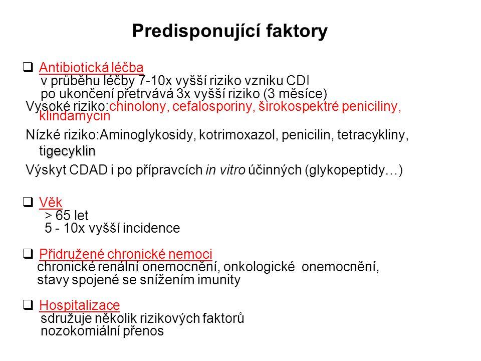 Predisponující faktory