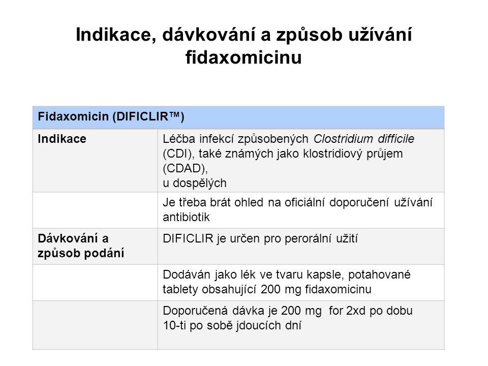 Indikace, dávkování a způsob užívání fidaxomicinu