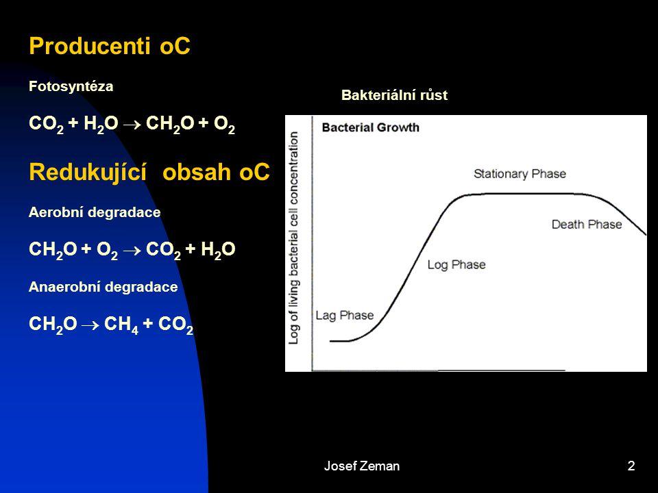 Producenti oC Redukující obsah oC CO2 + H2O ® CH2O + O2