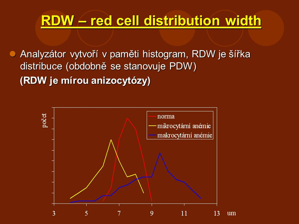 RDW – red cell distribution width