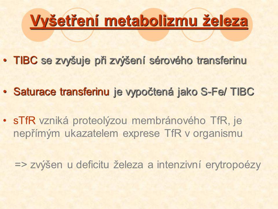 Vyšetření metabolizmu železa