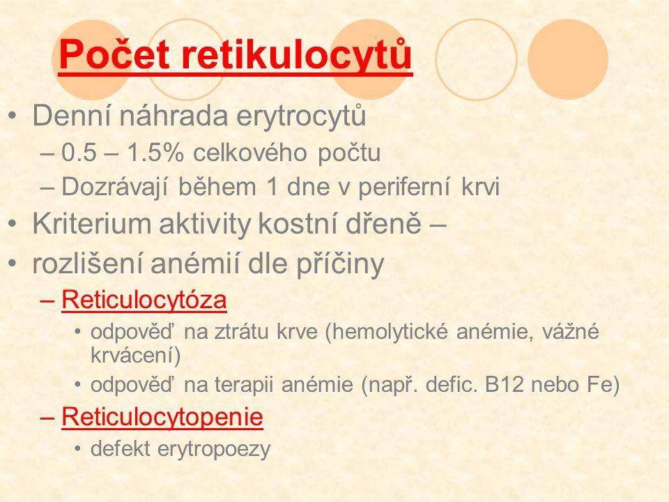 Počet retikulocytů Denní náhrada erytrocytů