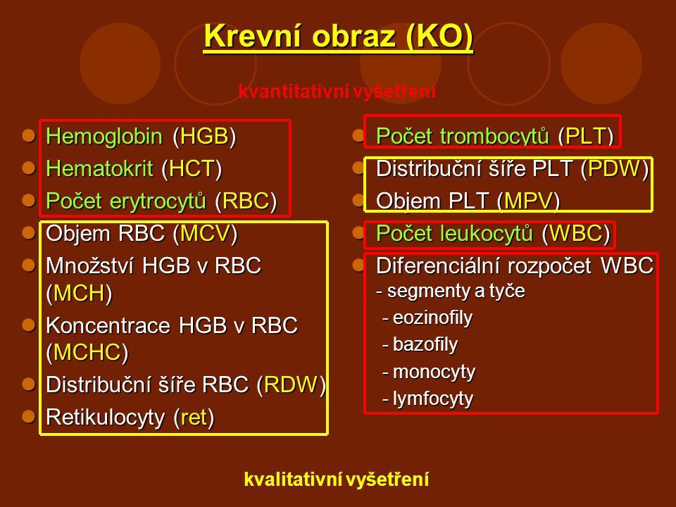 Krevní obraz (KO) Hemoglobin (HGB) Hematokrit (HCT)