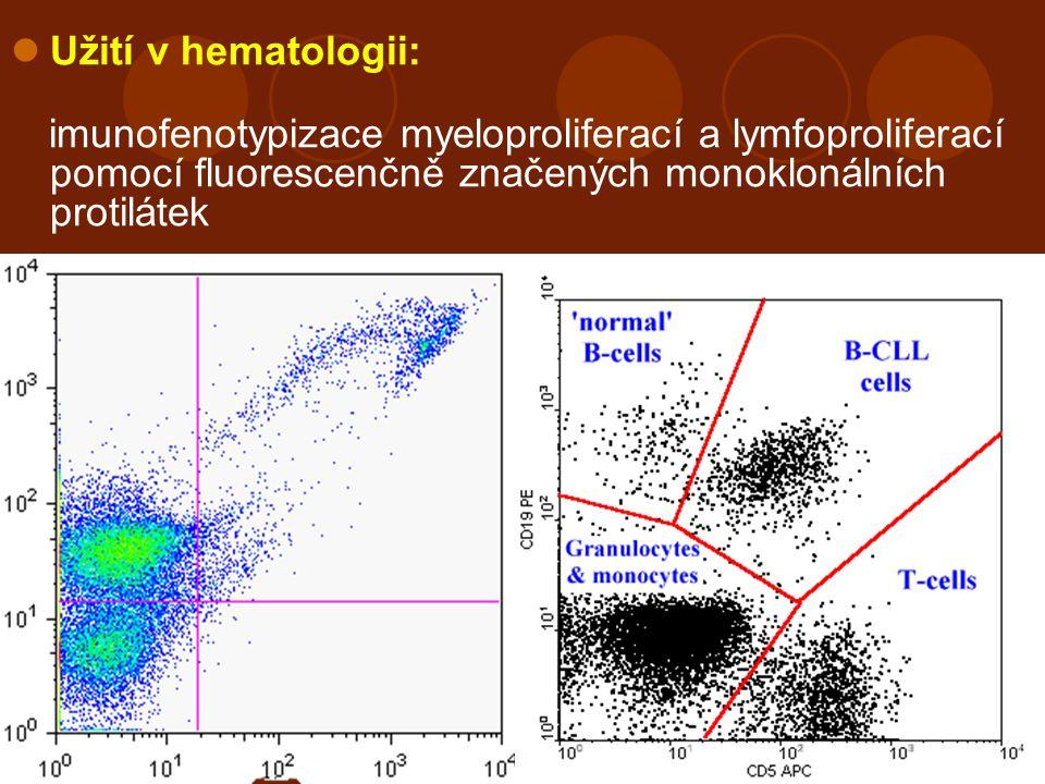 Užití v hematologii: imunofenotypizace myeloproliferací a lymfoproliferací pomocí fluorescenčně značených monoklonálních protilátek.
