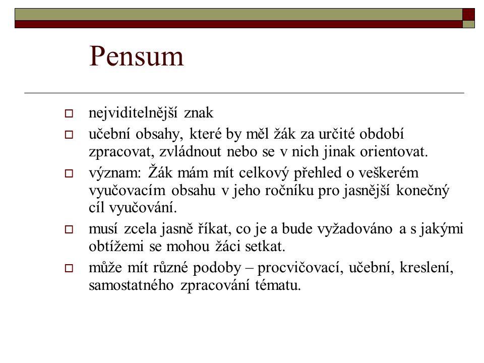Pensum nejviditelnější znak