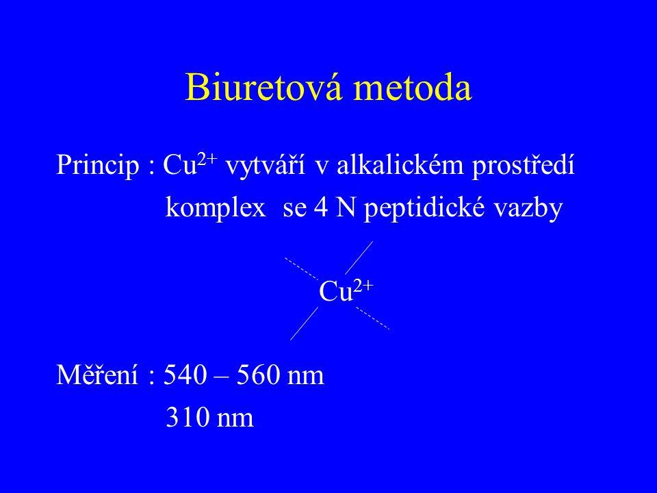 Biuretová metoda Princip : Cu2+ vytváří v alkalickém prostředí