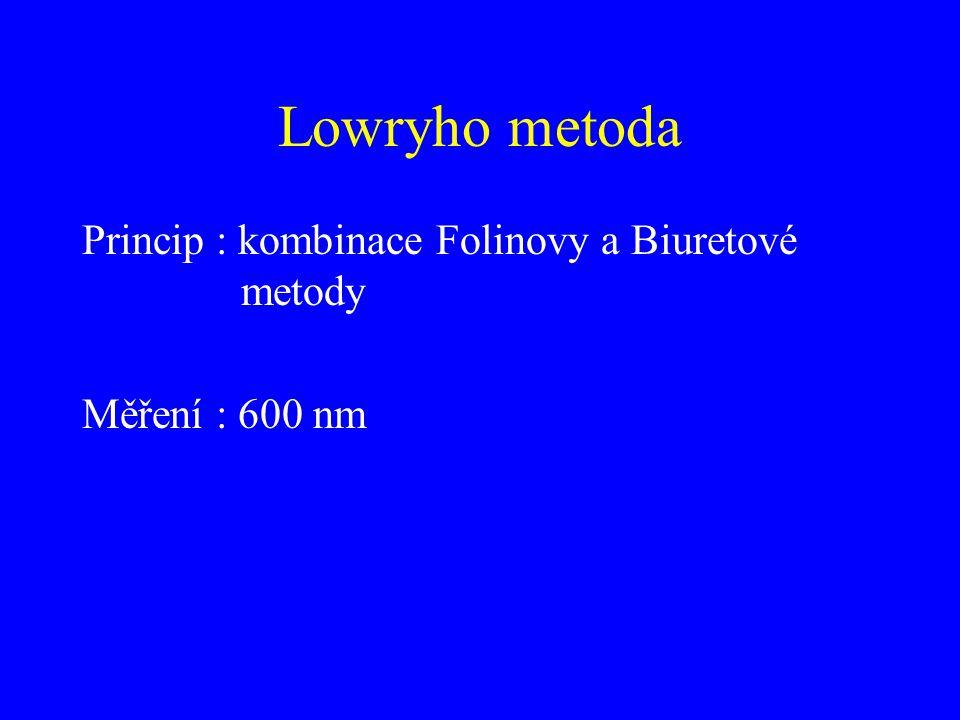 Lowryho metoda Princip : kombinace Folinovy a Biuretové metody